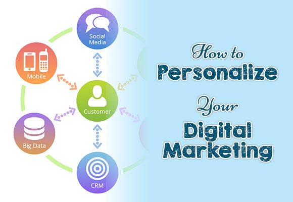 How To Personalize Your Digital Marketing